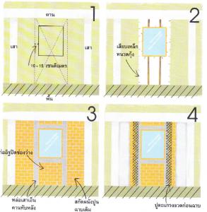 บ้านเก่าเจาะเพิ่มหน้าต่างได้ไหม
